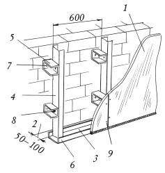 чем крепить профиль к стене из кирпича