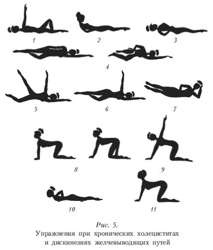 упражнения для печени в картинках