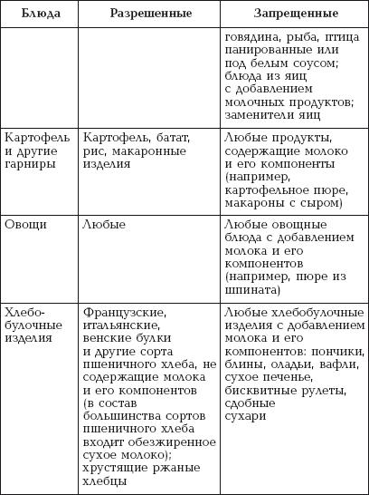 Я Стесняюсь Своего Тела Псориаз На Русском