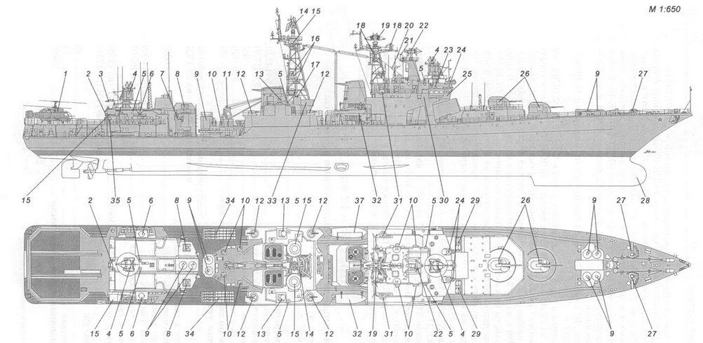 схемы адмирал х